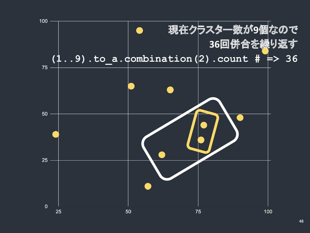 現在クラスター数が 個なので 回併合を繰り返す (1..9).to_a.combination...