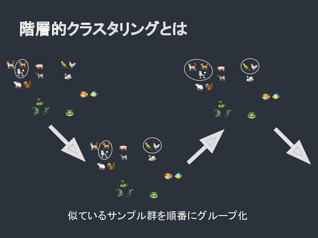 階層的クラスタリングとは 似ているサンプル群を順番にグループ化