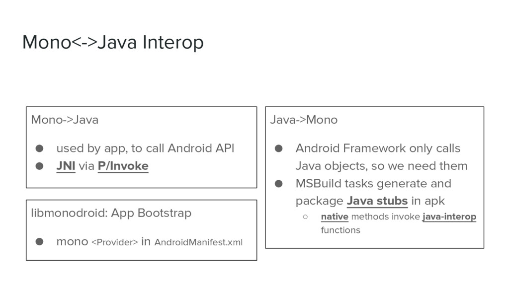 Mono<->Java Interop Mono->Java ● used by app, t...