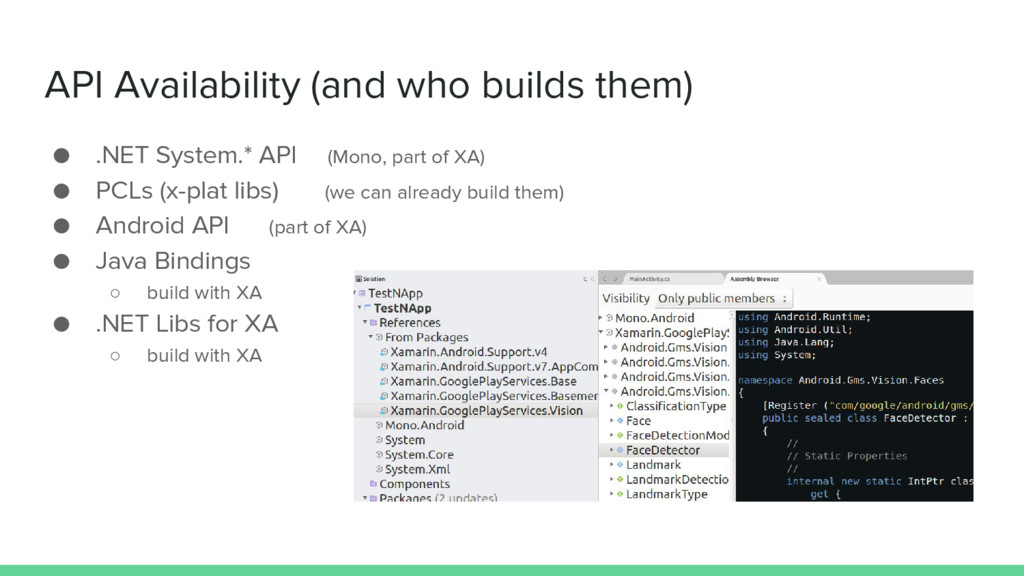 API Availability (and who builds them) ● .NET S...