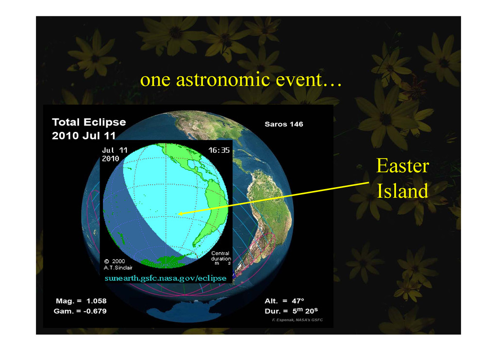 one astronomic event… Easter Island
