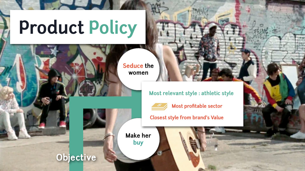 Product Policy Objective Seduce the women Make ...