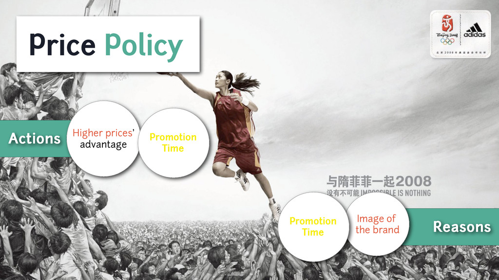 Price Policy Actions Reasons Higher prices' adv...
