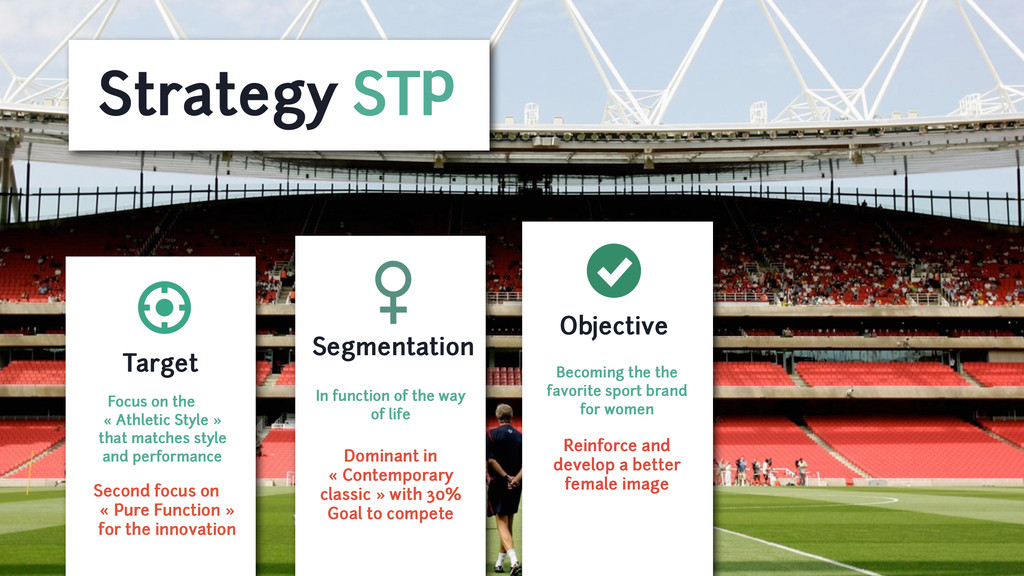 Strategy STP Segmentation In function of the wa...