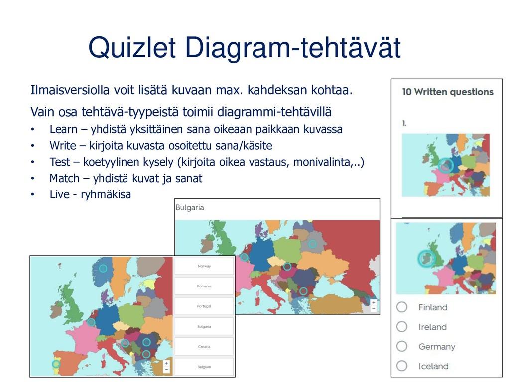 Quizlet Diagram-tehtävät Ilmaisversiolla voit l...