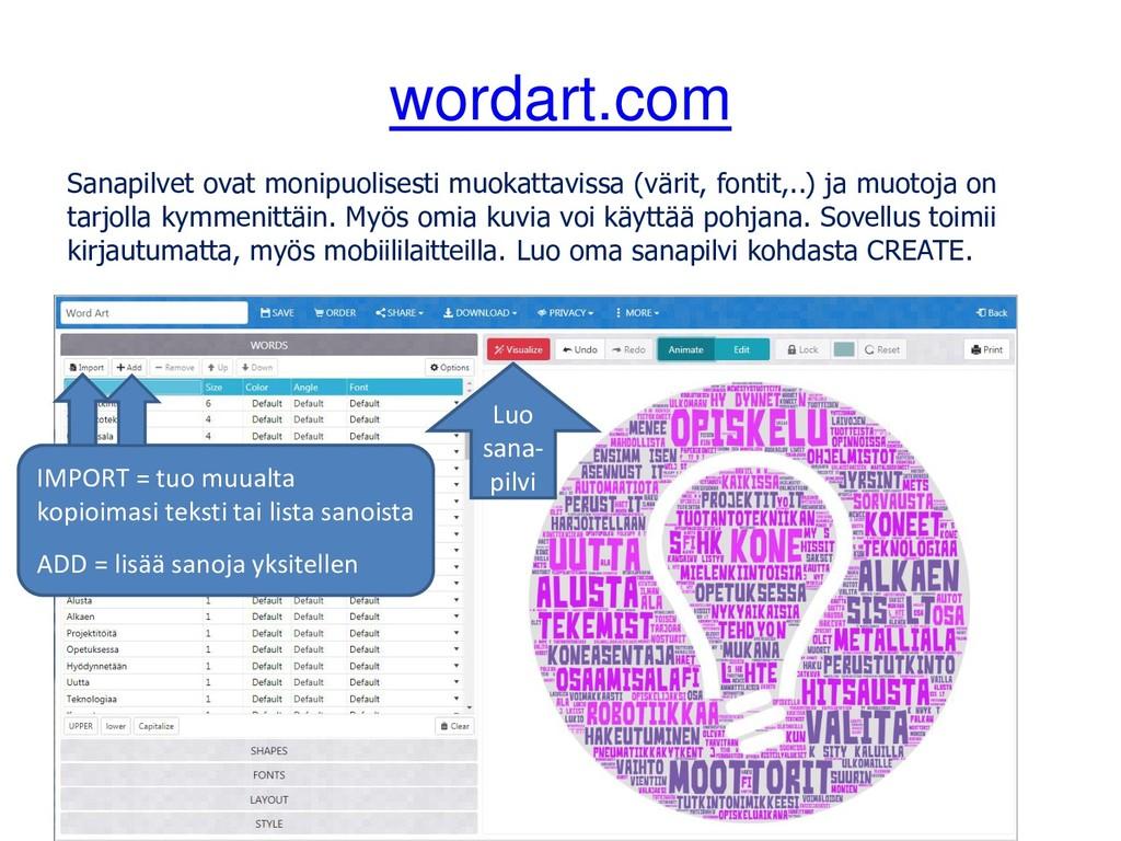 wordart.com Sanapilvet ovat monipuolisesti muok...