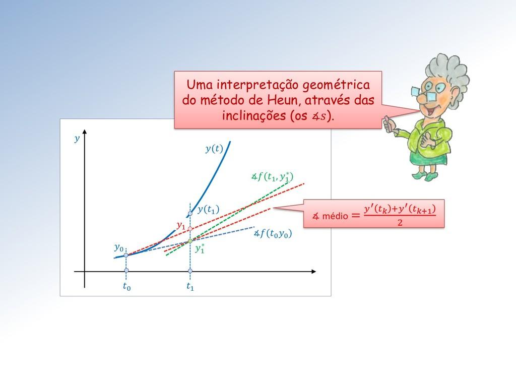 (1 ) 0 0 1 1 ∗ ∡(1 , 1 ∗) ∡(0 0 ) 1 ()  Uma int...