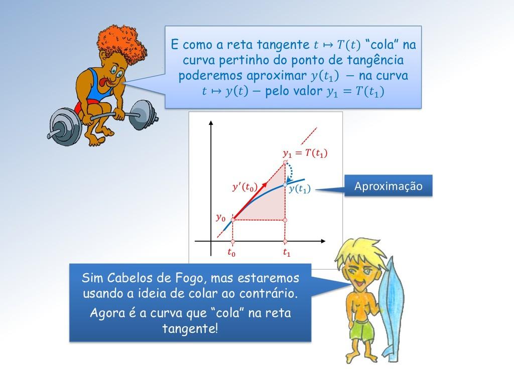 0 ′(0 ) 1 1 = (1 ) 0 E como a reta tangente  ↦ ...