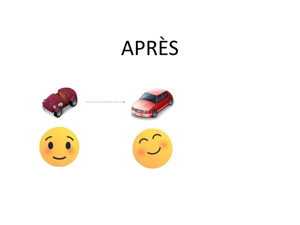 APRÈS