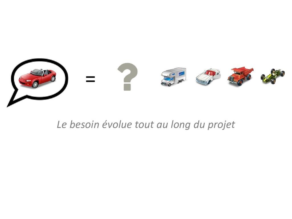 = Le besoin évolue tout au long du projet