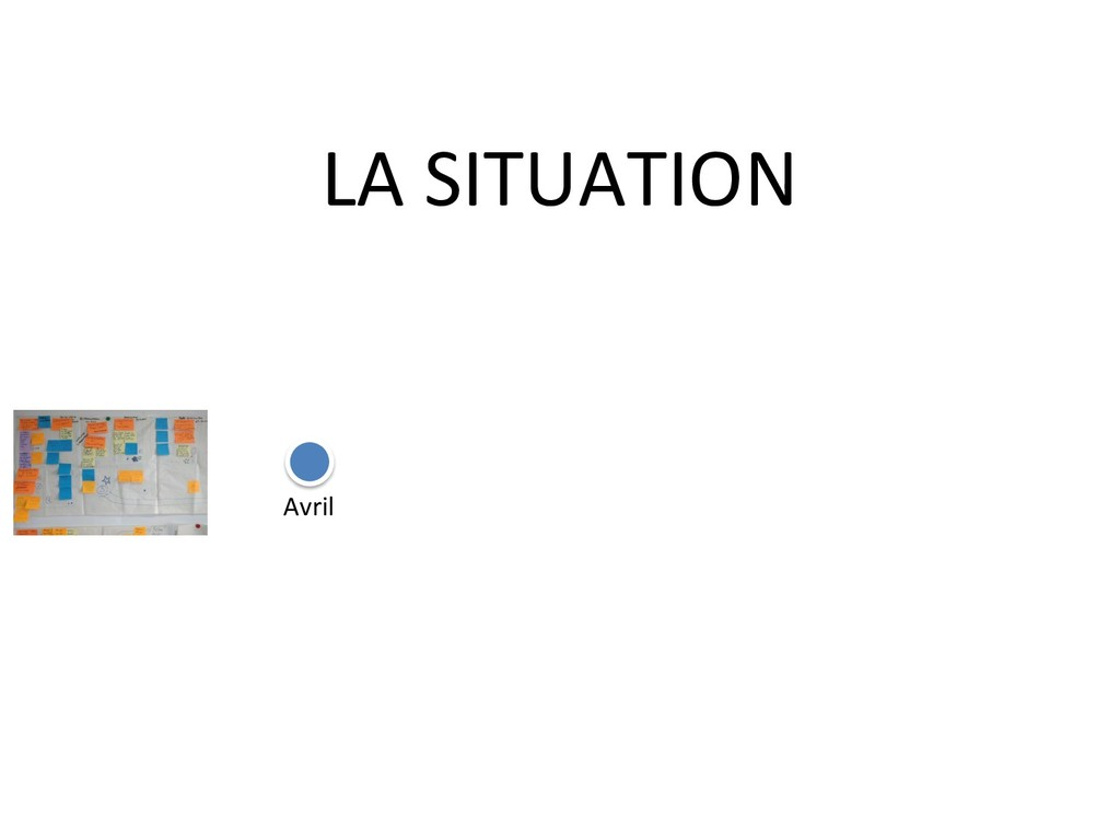 LA SITUATION Avril