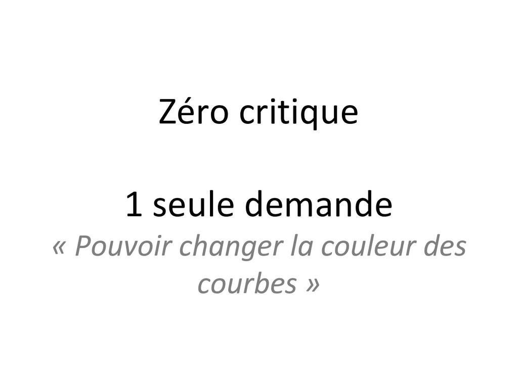 Zéro critique 1 seule demande « Pouvoir changer...