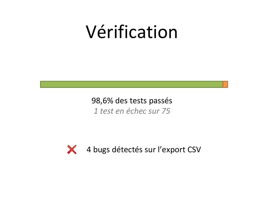 Vérification 4 bugs détectés sur l'export CSV 9...