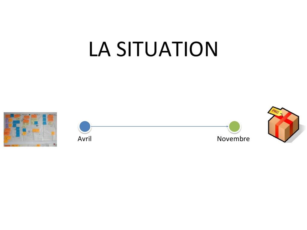 LA SITUATION Avril Novembre