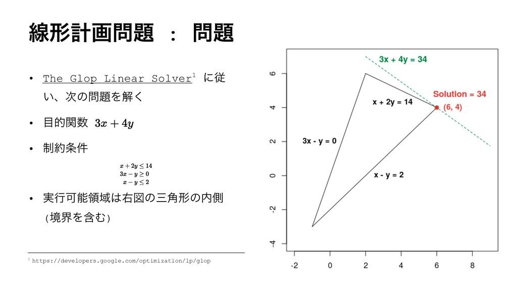 ઢܗܭը :  • The Glop Linear Solver1 ʹै ͍ɺͷ...