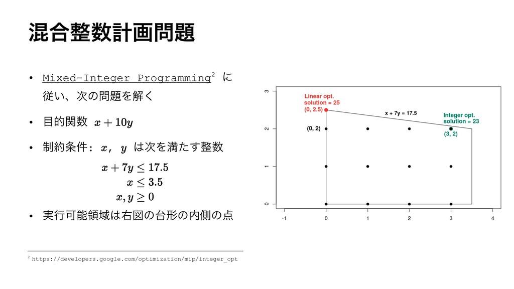 ࠞ߹ܭը • Mixed-Integer Programming2 ʹ ै͍ɺͷ...