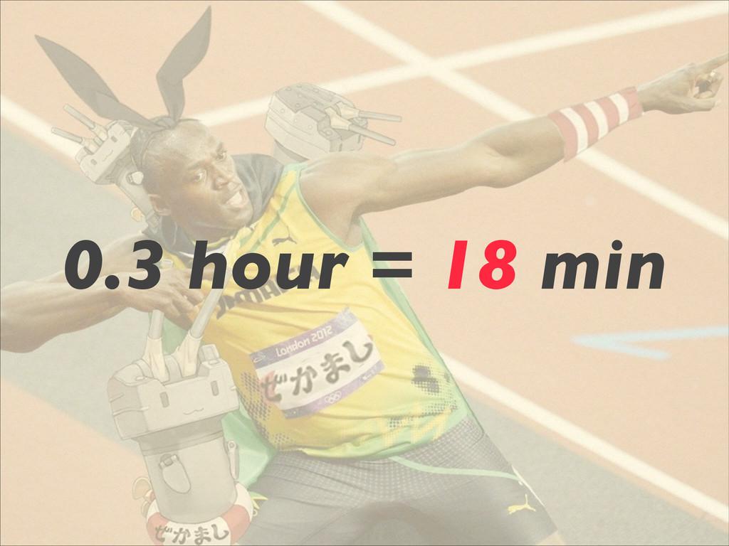 0.3 hour = 18 min