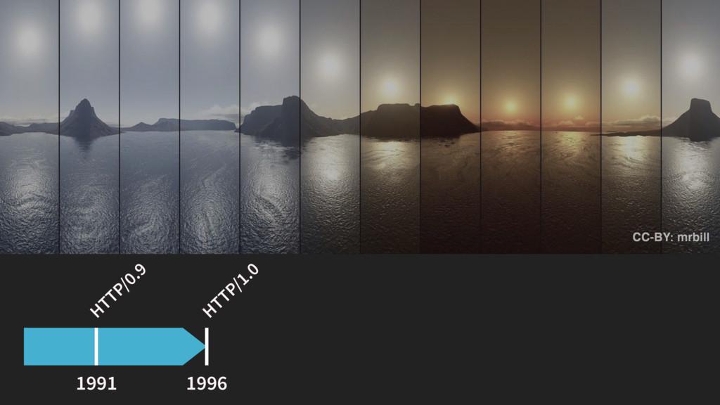 CC-BY: mrbill 1991 1996 HTTP/0.9 HTTP/1.0