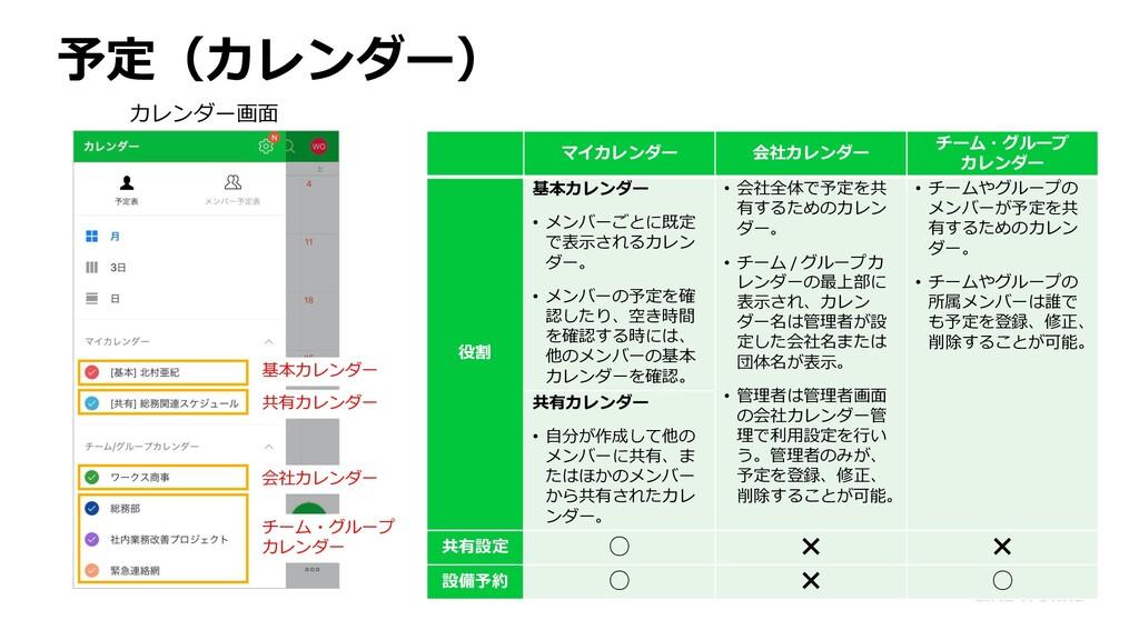 予定(カレンダー) マイカレンダー 会社カレンダー チーム・グループ カレンダー 役割 基本カ...