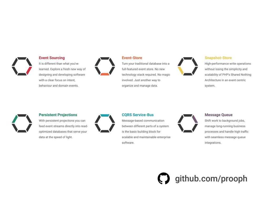 github.com/prooph