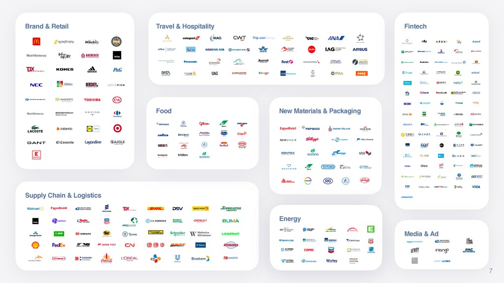 Brand & Retail Supply Chain & Logistics Travel ...