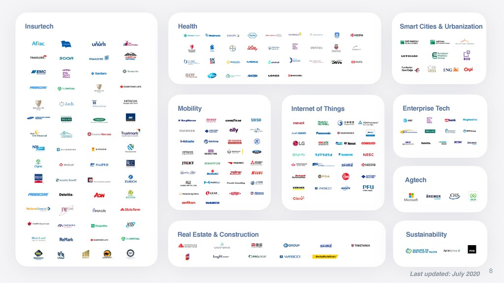 ¬ Insurtech Health Mobility Internet of Things ...