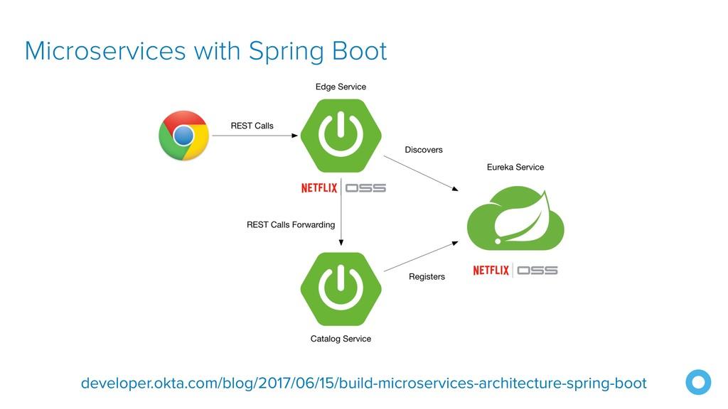 Microservices with Spring Boot developer.okta.c...