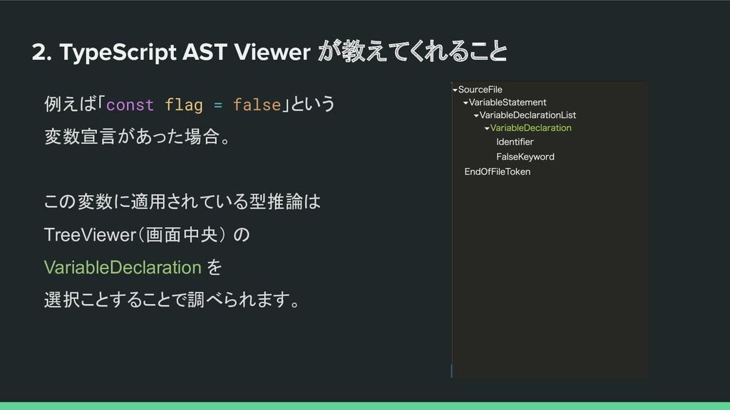 2. TypeScript AST Viewer が教えてくれること 例えば「const fl...