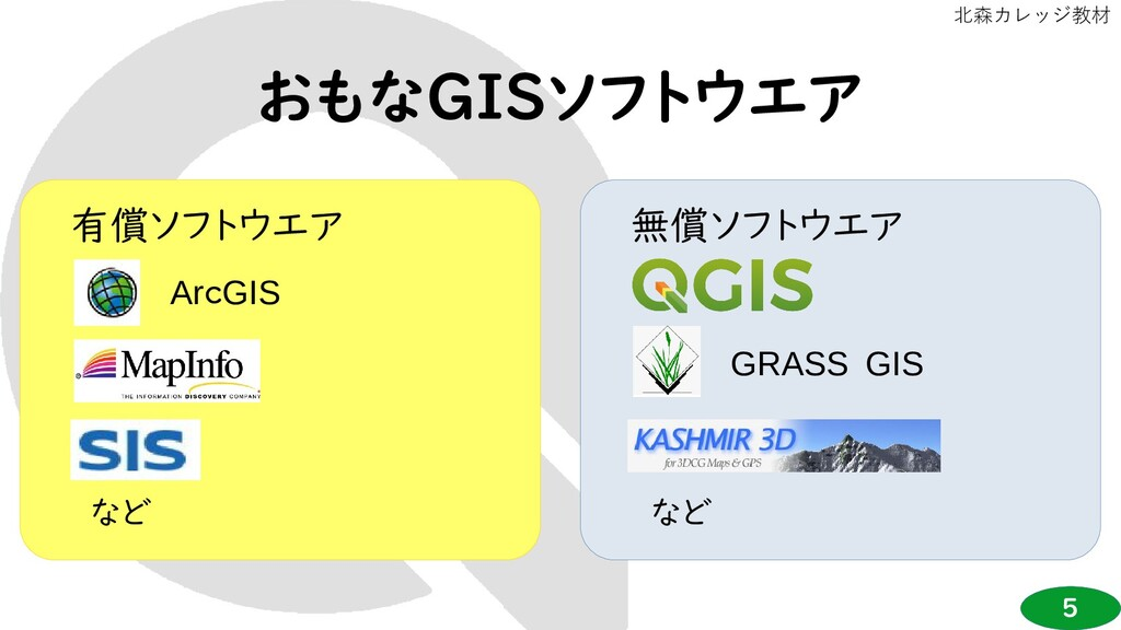 5 北森カレッジ教材 おもなGISソフトウエア 有償ソフトウエア ArcGIS など 無償ソフ...