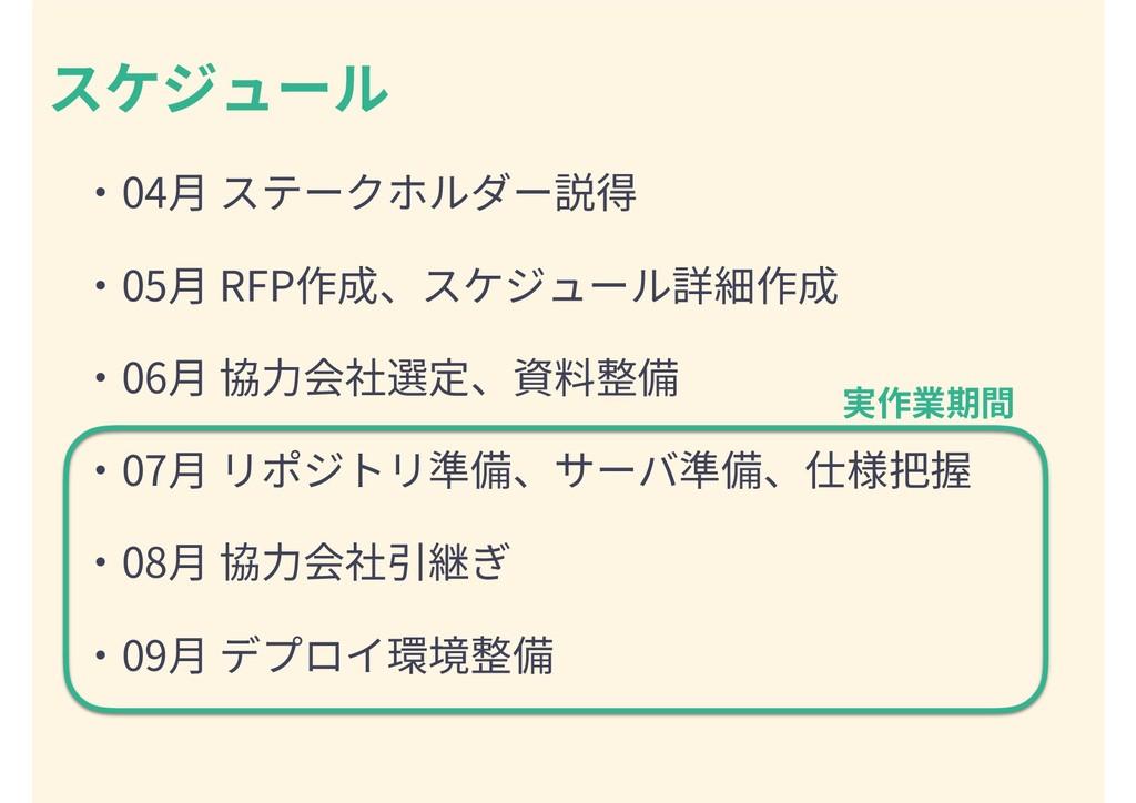 ・04⽉ ステークホルダー説得 ・05⽉ RFP作成、スケジュール詳細作成 ・06⽉ 協⼒会社...