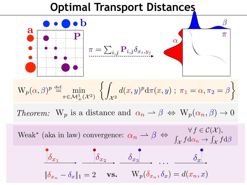 Optimal Transport Distances ↵ Theorem: <latexit...