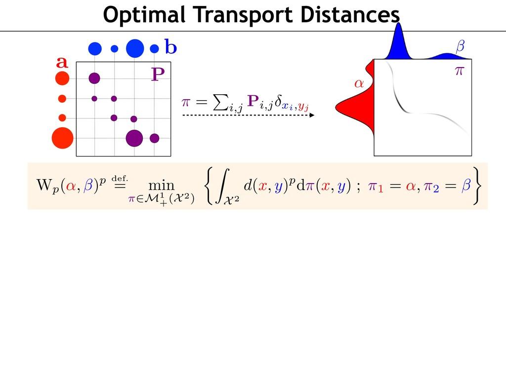 Optimal Transport Distances ↵ b <latexit sha1_b...