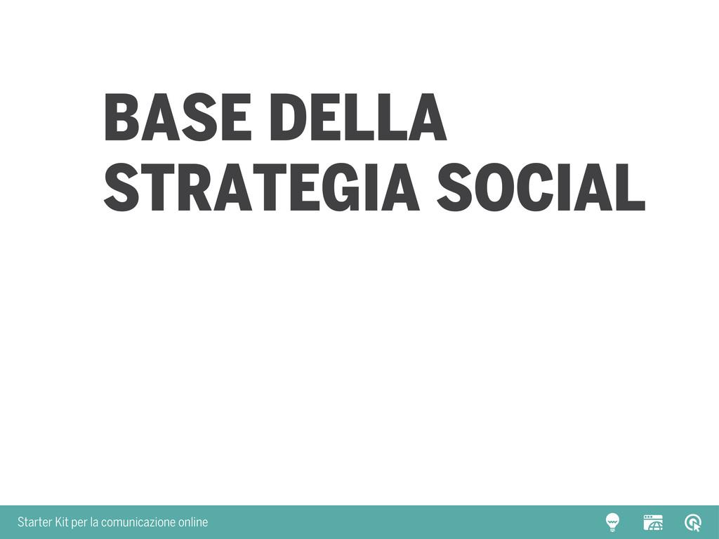 Starter Kit per la comunicazione online Base de...