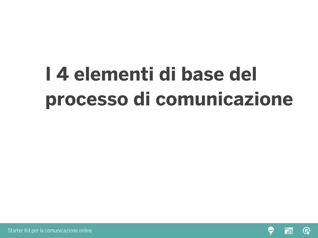 Starter Kit per la comunicazione online I 4 ele...