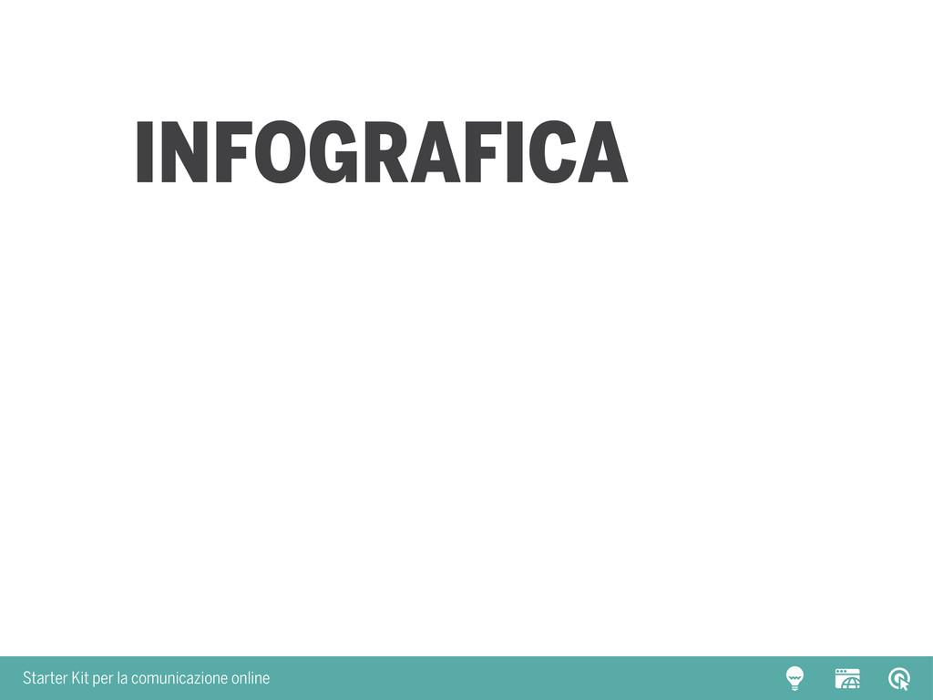 Starter Kit per la comunicazione online INFOGRA...