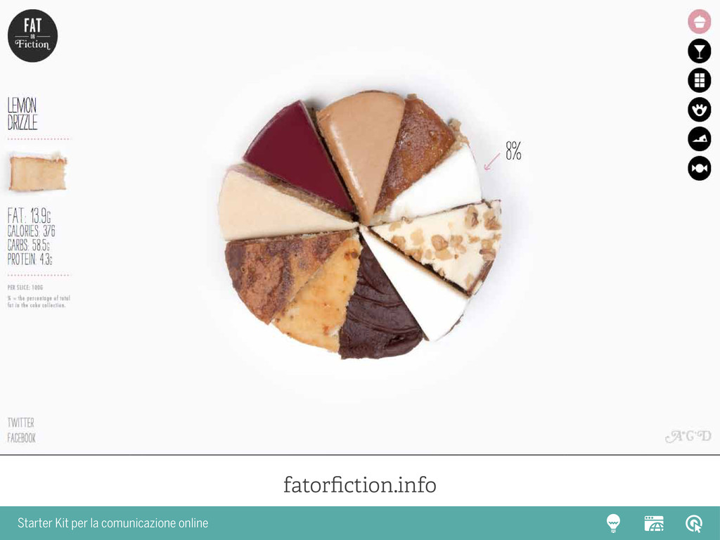 Starter Kit per la comunicazione online fatorfi...
