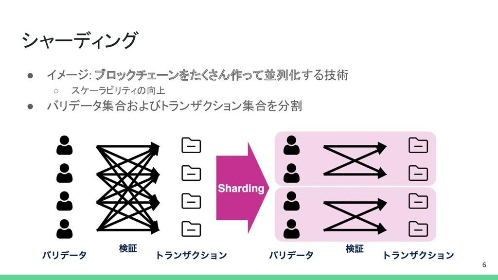 シャーディング ● イメージ: ブロックチェーンをたくさん作って並列化する技術 ○ スケーラビ...