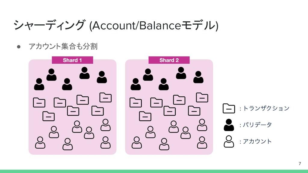 シャーディング (Account/Balanceモデル) ● アカウント集合も分割 7