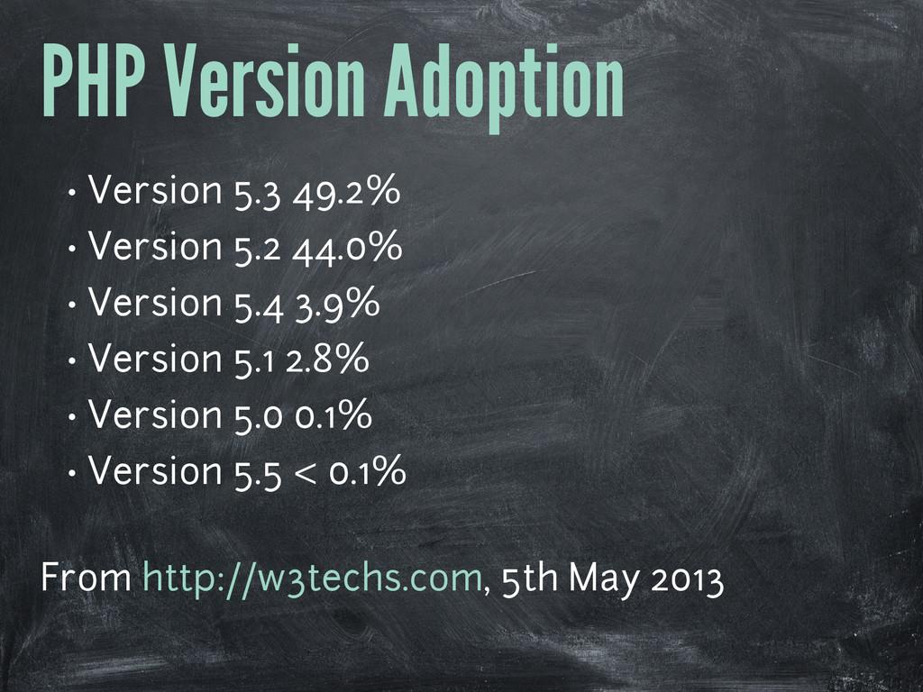 PHP Version Adoption • Version 5.3 49.2% • Vers...