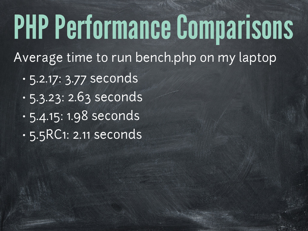 PHP Performance Comparisons Average time to run...