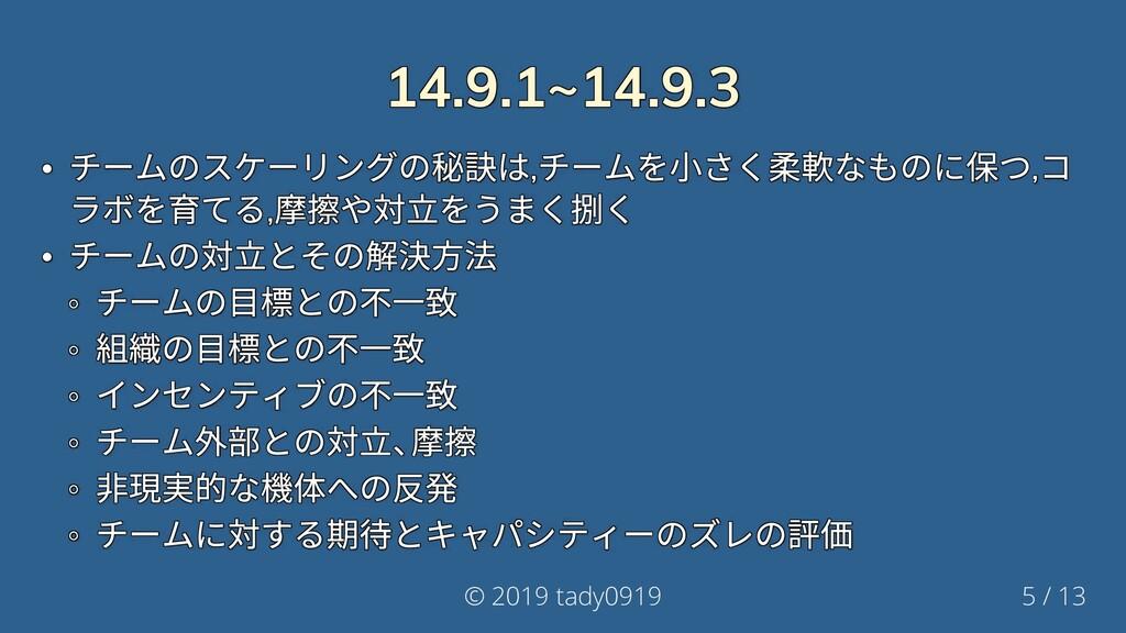 14.9.1~14.9.3 14.9.1~14.9.3 14.9.1~14.9.3 14.9....