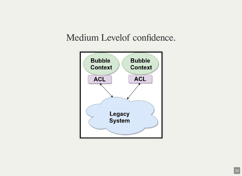 Medium Levelof confidence. Medium Levelof confide...