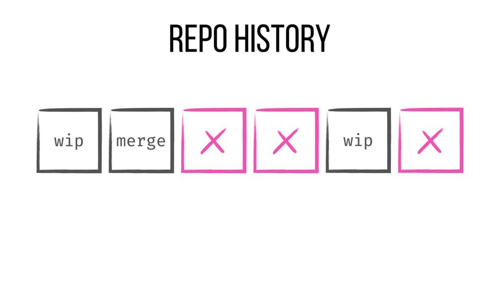 wip merge Repo History wip
