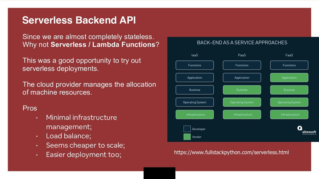 Serverless Backend API Since we are almost com...