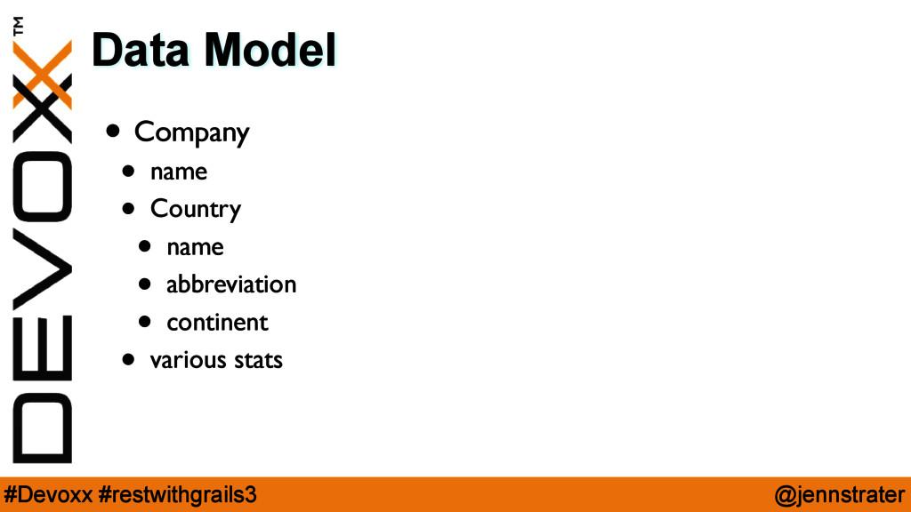 @jennstrater #Devoxx #restwithgrails3 Data Mode...