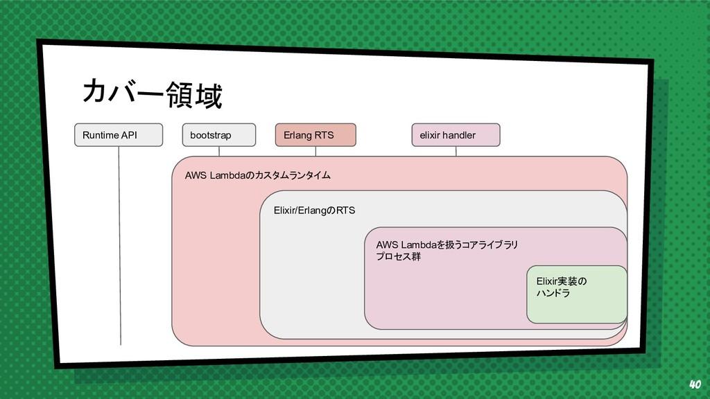 40 カバー領域 Runtime API elixir handler Erlang RTS ...