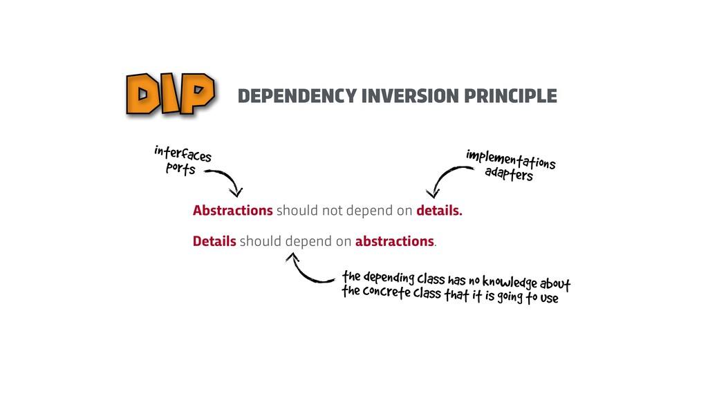 DEPENDENCY INVERSION PRINCIPLE DIP Abstractions...