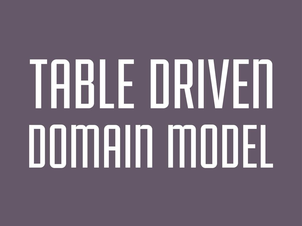 TABLE DRIVEN DOMAIN MODEL