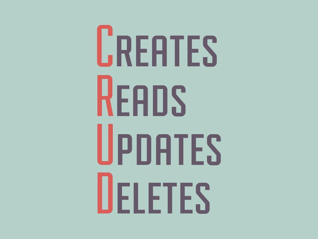 Creates Deletes Reads Updates