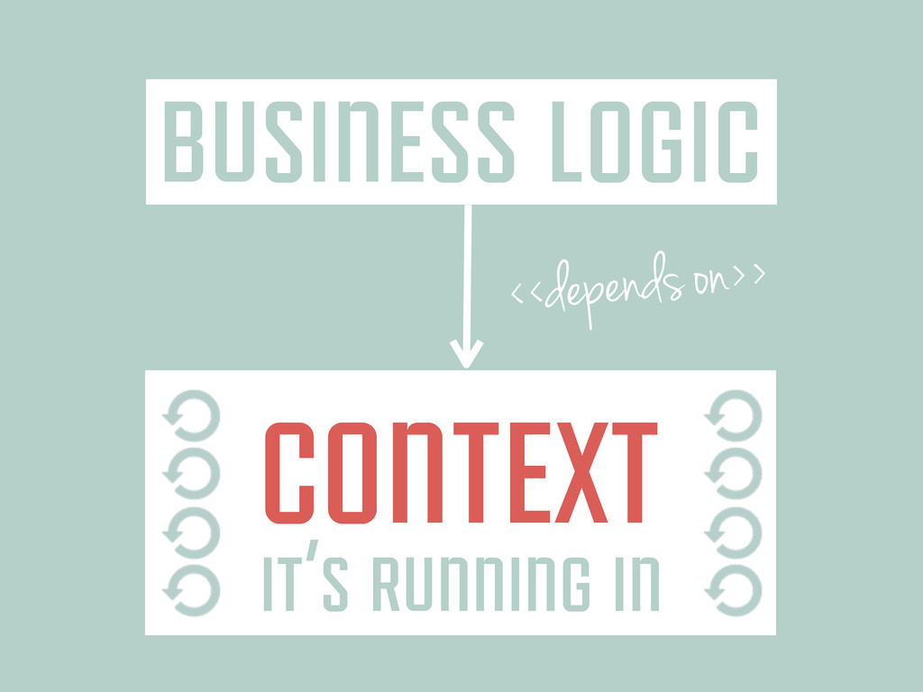 business logic context it's running in <<depend...
